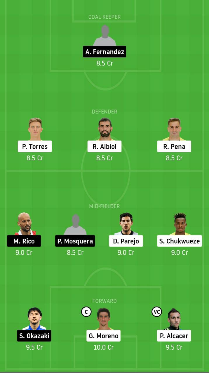 VIL vs HUE Dream11 Team - Experts Prime Team