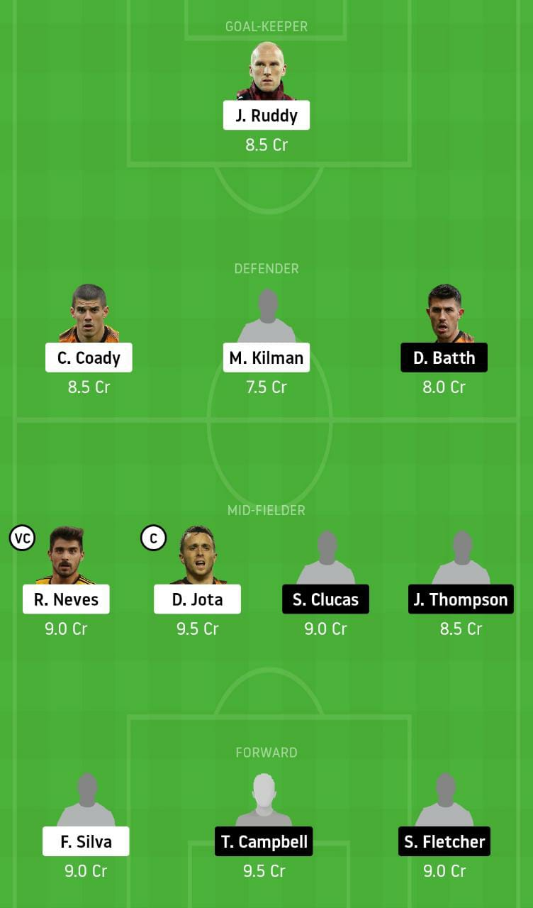 WOL vs STK Dream11 Team - Experts Prime Team