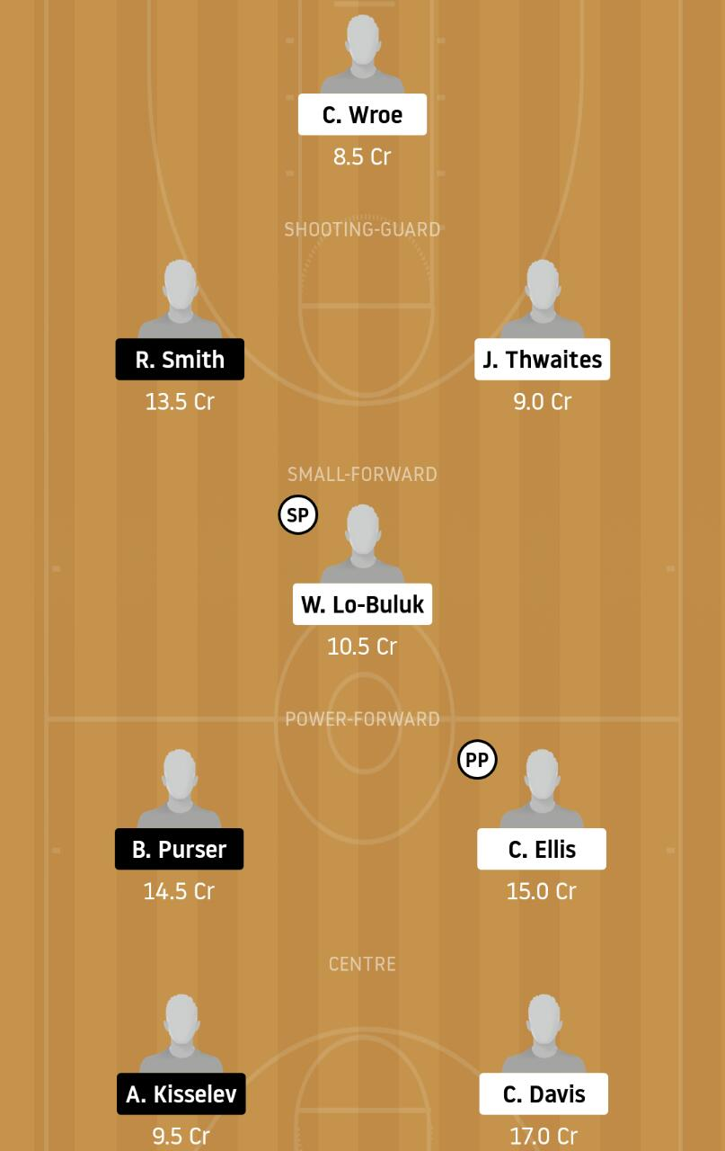 WS vs PLH Dream11 Team - Experts Prime Team