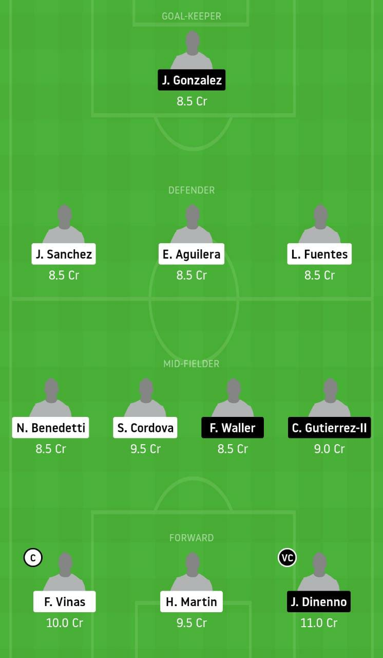 AME vs UNAM Dream11 Team - Experts Prime Team