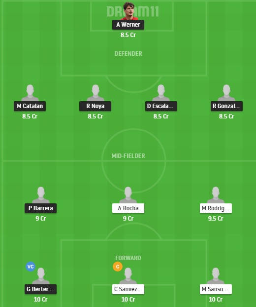 ASL vs MAZ Dream11 Team - Experts Prime Team