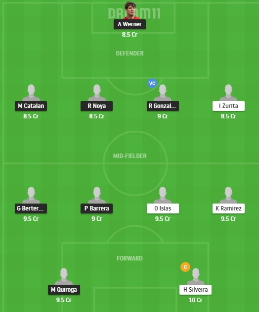 ASL vs QUE Dream11 Team - Experts Prime Team