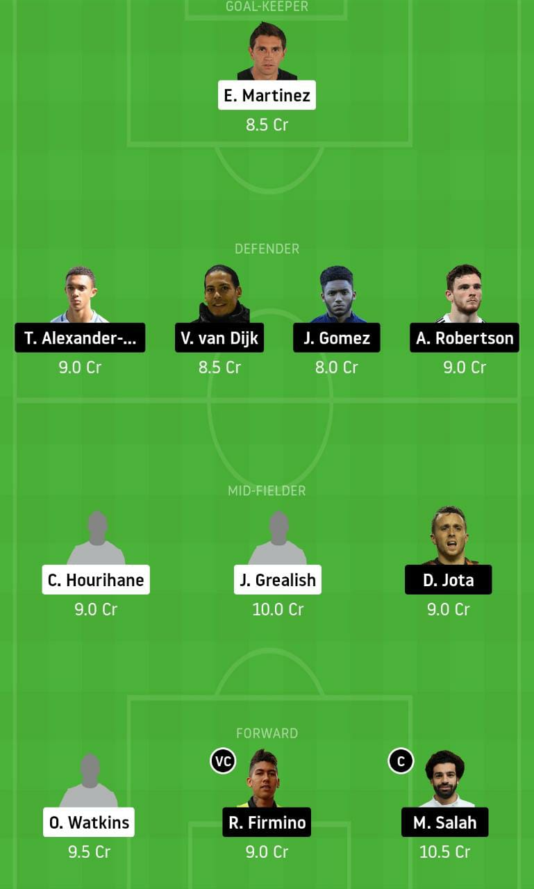 AVL vs LIV Dream11 Team - Experts Prime Team