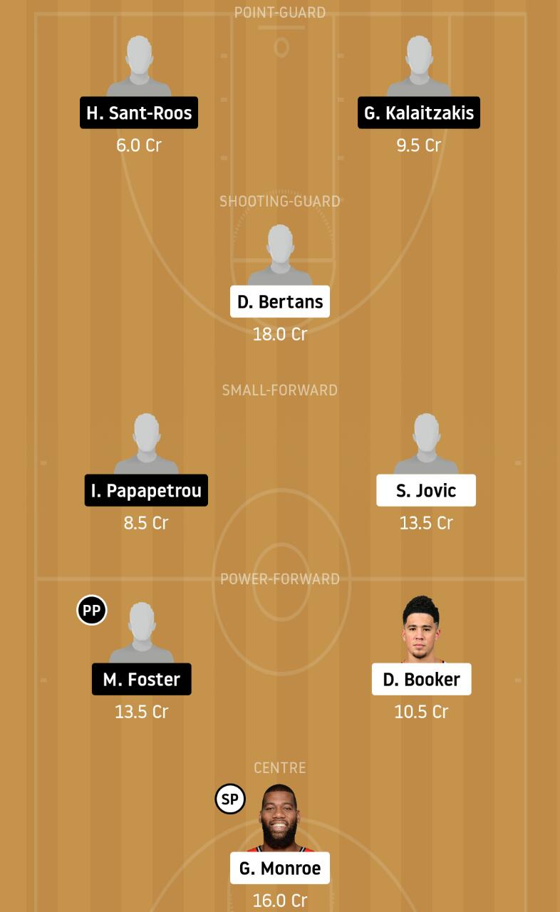 BCK vs PAN Dream11 Team - Experts Prime Team