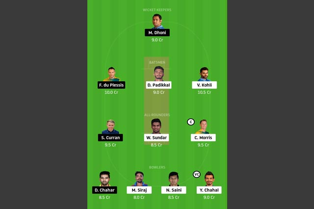 BLR vs CSK Dream11 Team - Experts Prime Team