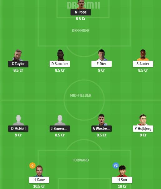 BUR vs TOT Dream11 Team - Experts Prime Team