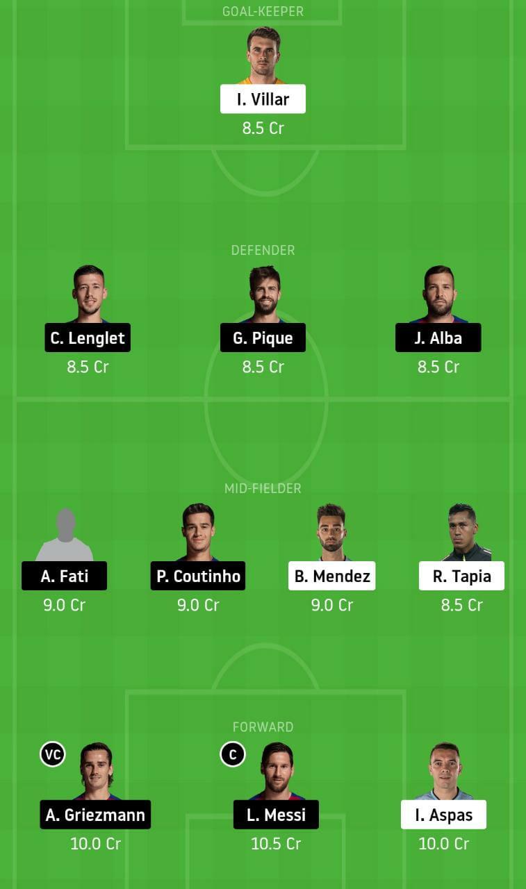 CEV vs BAR Dream11 Team - Experts Prime Team