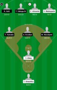 CHD vs TYS Dream11 Baseball Team - Experts Prime Team