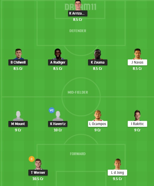CHE vs SEV Dream11 Team - Experts Prime Team