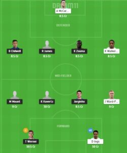 CHE vs SOU Dream11 Team - Experts Prime Team