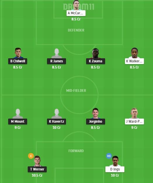 CHE vs SOU Dream11 Team - Experts Prime Team