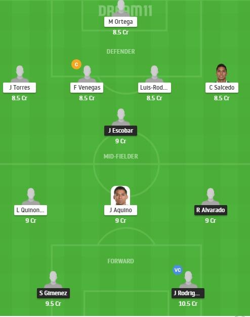 CRU vs TIG Dream11 Team - Experts Prime Team
