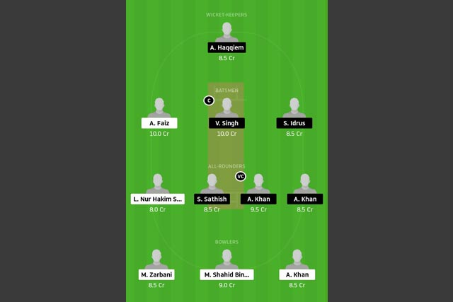 CS vs NS Dream11 Team - Experts Prime Team