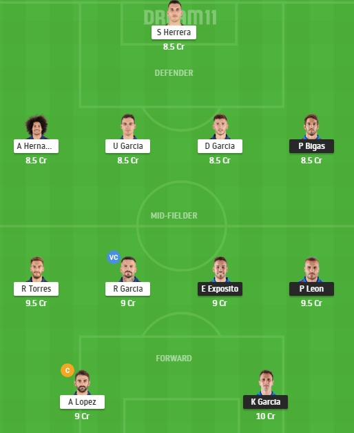 EIB vs OSA Dream11 Team - Experts Prime Team