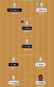 EST vs RBE Dream11 Team