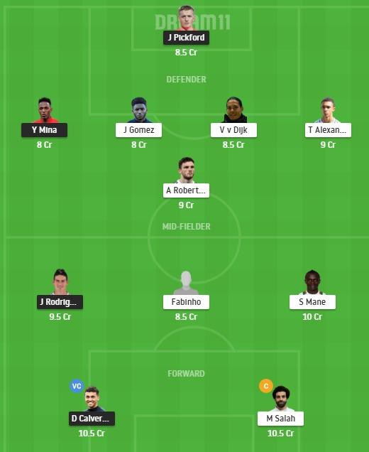 EVE vs LIV Dream11 Team - Experts Prime Team