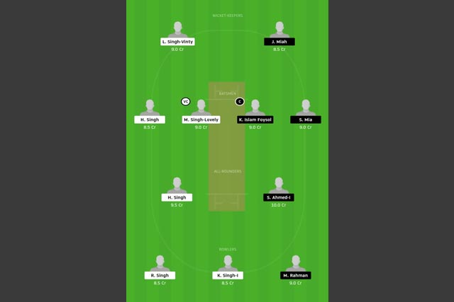 FCC vs KCC Dream11 Team - Experts Prime Team