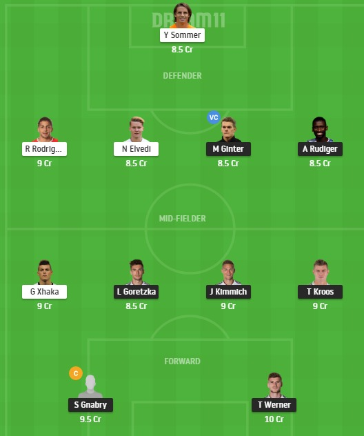 GER vs SUI Dream11 Team - Experts Prime Team