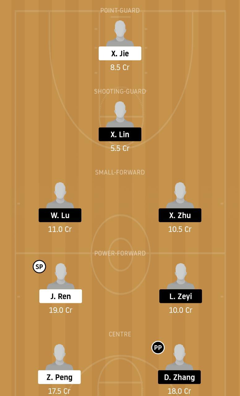 GST vs ZGB Dream11 Team - Experts Prime Team