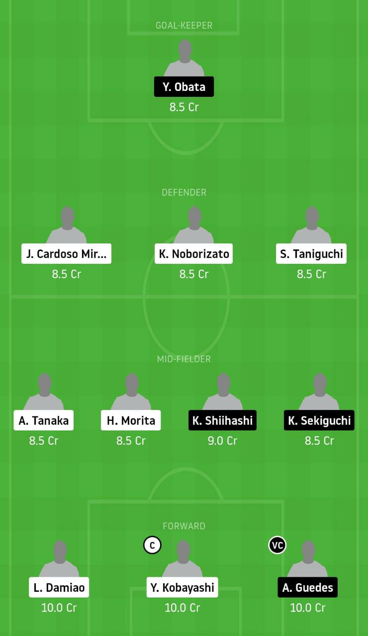 KAW vs SND Dream11 Team - Experts Prime Team
