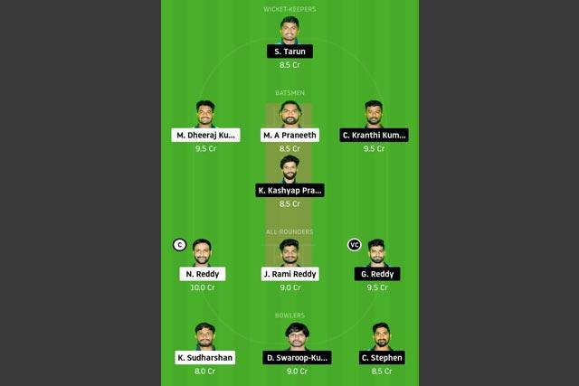 KIN-XI vs TN-XI Dream11 Team - Experts Prime Team