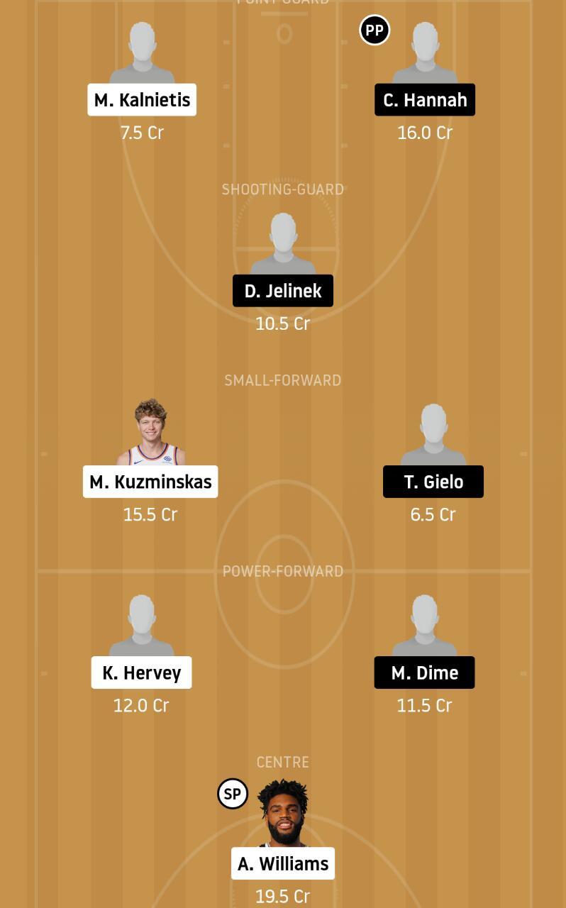 KRA vs ANR Dream11 Team - Experts Prime Team