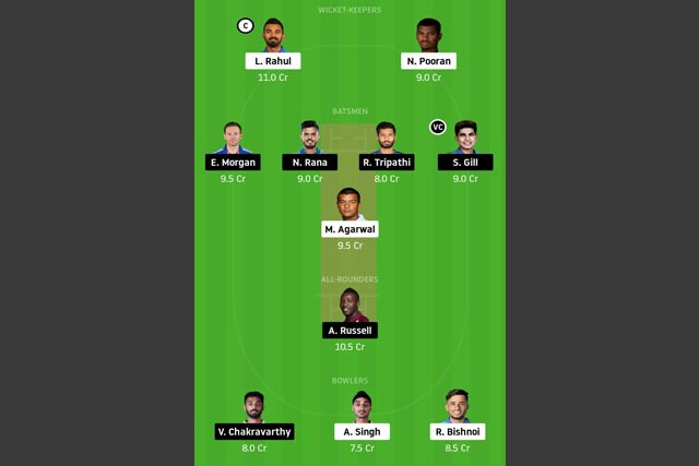 KXIP vs KOL Dream11 Team - Experts Prime Team