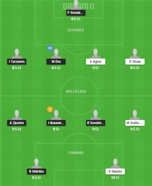LAT vs MLT Dream11 Team - Experts Prime Team