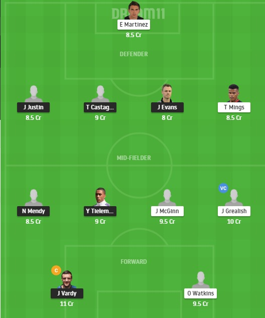 LEI vs AVL Dream11 Team - Experts Prime Team