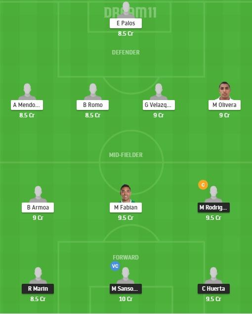 MAZ vs JUA Dream11 Team - Experts Prime Team