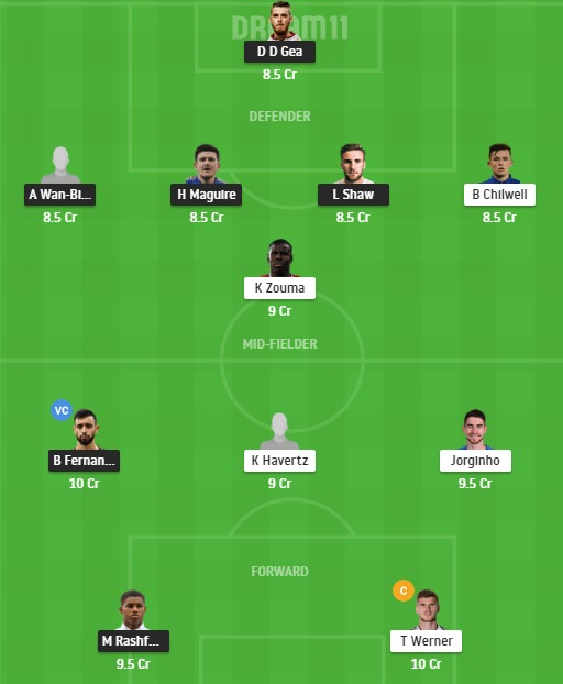 MUN vs CHE Dream11 Team - Experts Prime Team