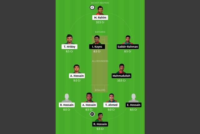 NAJ XI vs MAH-XI Dream11 Team - Experts Prime Team