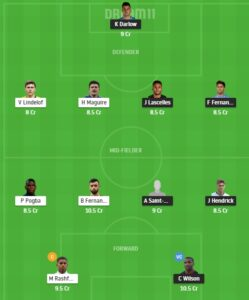 NEW vs MUN Dream11 Team - Experts Prime Team