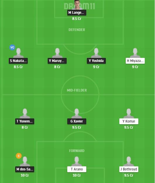 NGY vs SAP Dream11 Team - Experts Prime Team
