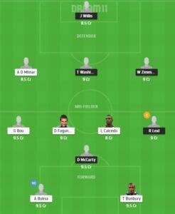 NSH vs NER Dream11 Team - Experts Prime Team