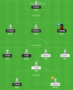 PAC vs UNAM Dream11 Team - Experts Prime Team