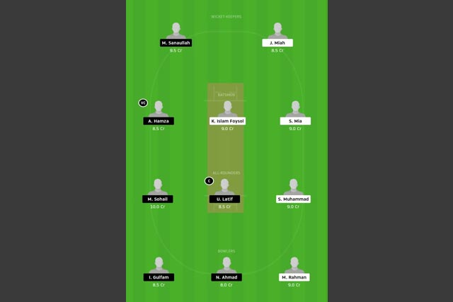 PKCC vs KCC Dream11 Team - Experts Prime Team