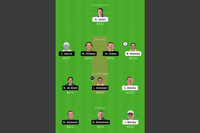PS-W vs BH-W Dream11 Team - Experts Prime Team