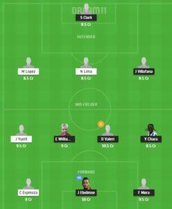 PT vs SJ Dream11 Team - Experts Prime Team