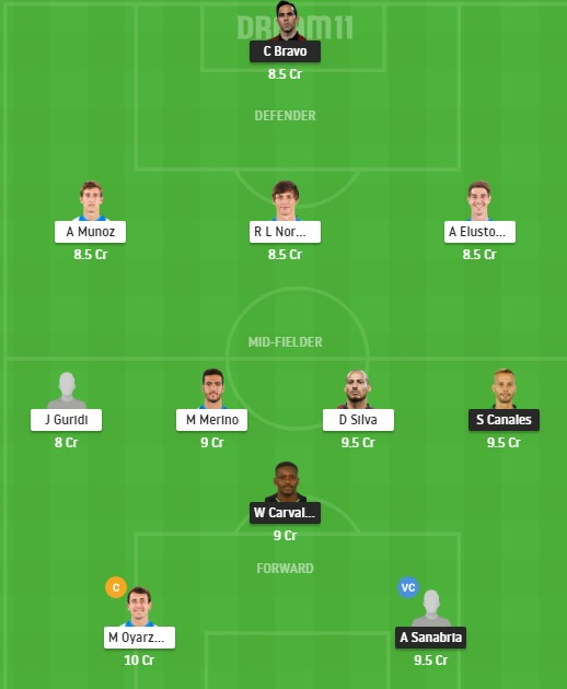 RB vs RS Dream11 Team - Experts Prime Team