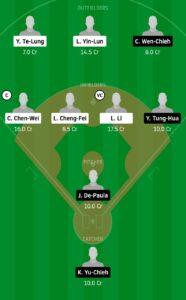 RM vs CTB Dream11 Baseball Team Experts Prime Team