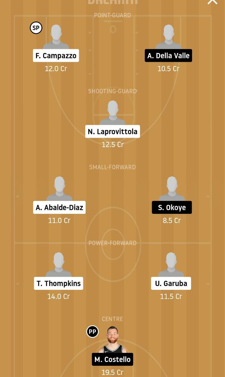 RM vs GCN Dream11 Team - Experts Prime Team
