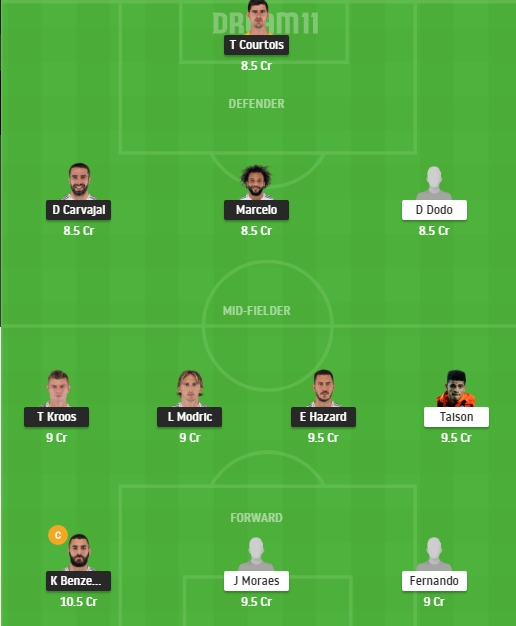 RM vs SHA Dream11 Team - Experts Prime Team