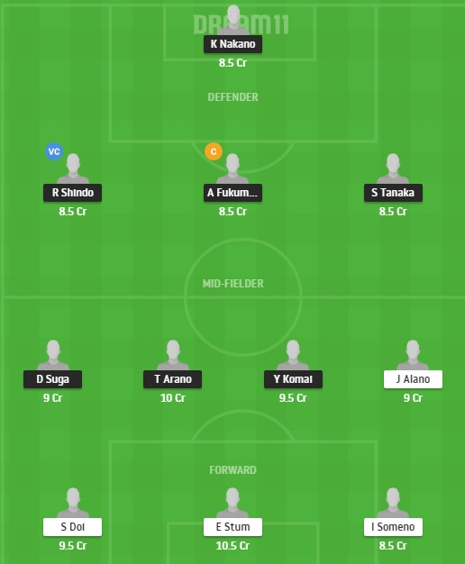 SAP vs ANL Dream11 Team - Experts Prime Team