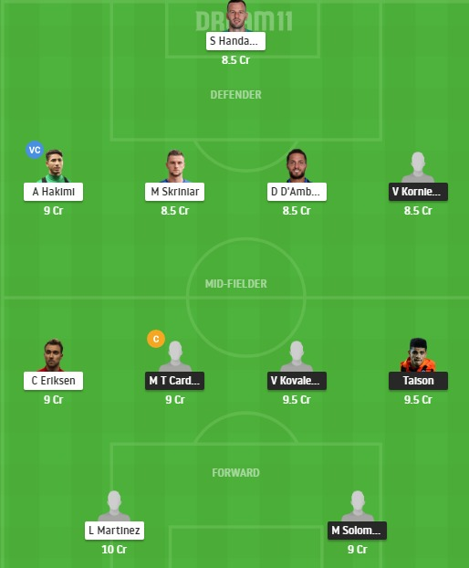 SHA vs INT Dream11 Team - Experts Prime Team