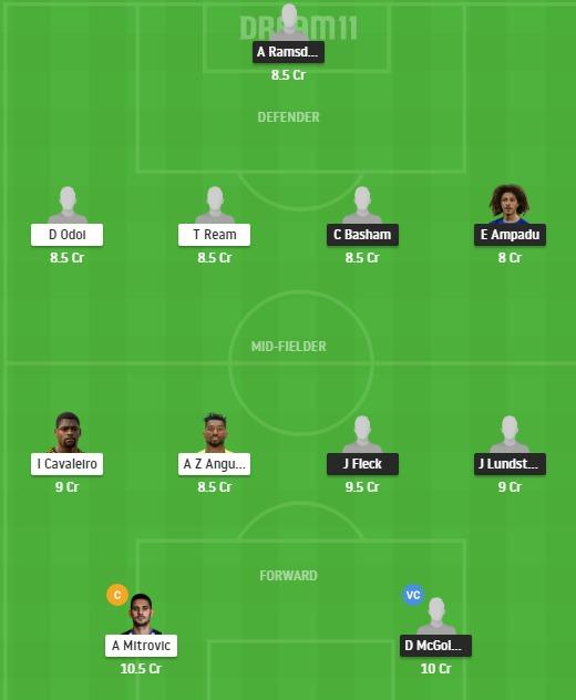 SHF vs FUL Dream11 Team - Experts Prime Team