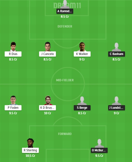 SHF vs MCI Dream11 Team - Experts Prime Team