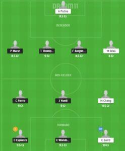 SJ vs RSLC Dream11 Team - Experts Prime Team