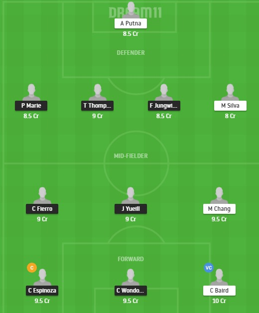 SJ vs RSLC Dream11 Team - Experts Prime Team
