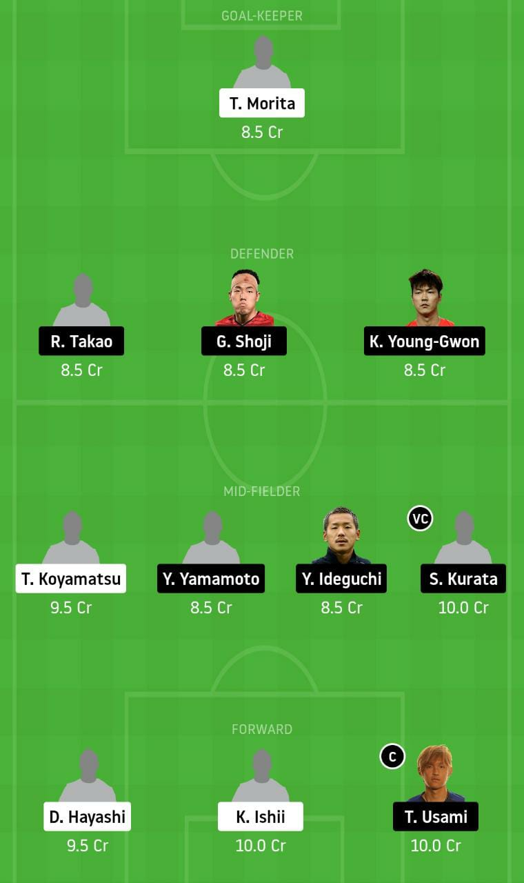 TSU vs OSK Dream11 Team - Experts Prime Team